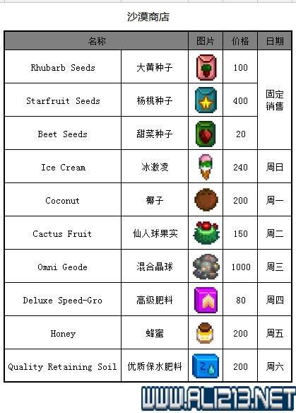 星露商店语/货物谷特殊攻略出售像素一览_星8月自驾游谷物图片
