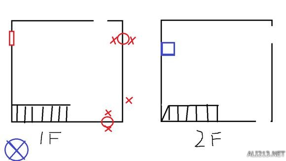 这是无敌房的俯视图,可能有偏差,完全是凭印象画的,请勿吐槽。   蓝色的圆圈里有叉的,就是地道的位置。   红色的圈代表窗,小红叉代表当心屠夫夹子的位置。   红色的长发型表示板,蓝色的方块表示发电机。   无敌的位置就是两个窗,来回无限翻,当然切记要先保证没有夹子!