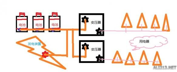 左面橙色为高压线,右面粉色为普通电线.