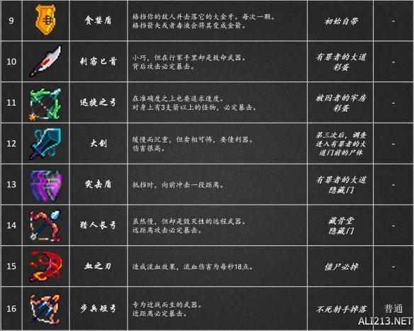 游戏资讯_死亡细胞道具武器掉落地点几率效果图鉴大全 全收集攻略(2)_武器 ...