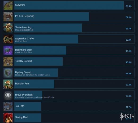 战神夜袭全成就列表一览 战神夜袭游戏有哪些成就可以达成