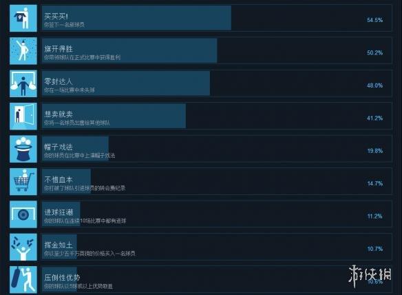 中文成就列表一览图1