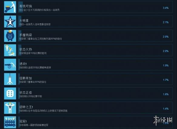 中文成就列表一览图3
