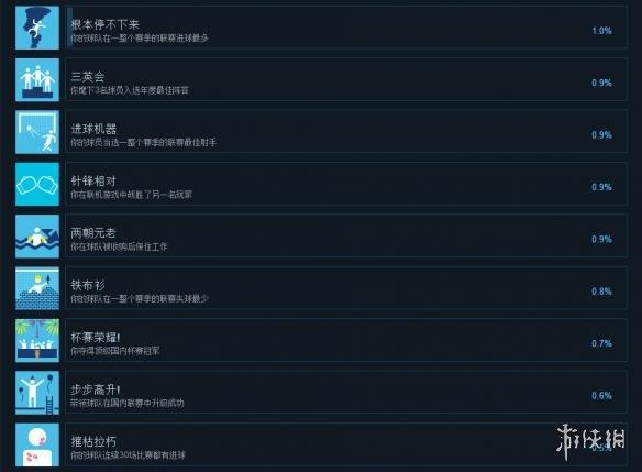 中文成就列表一览图4