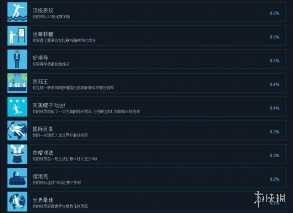 中文成就列表一览图5
