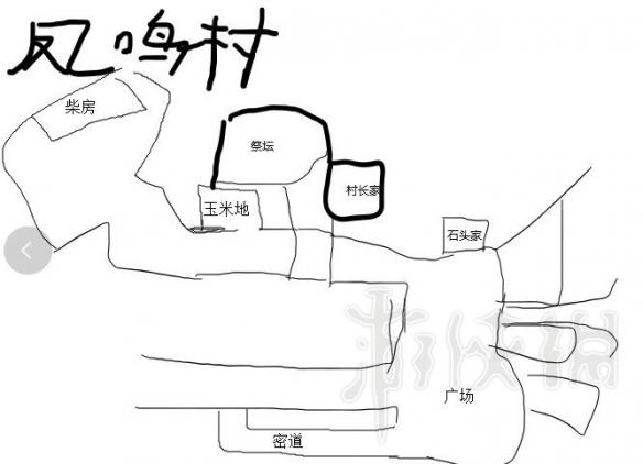 神舞幻想游戏前期地图标注一览图2
