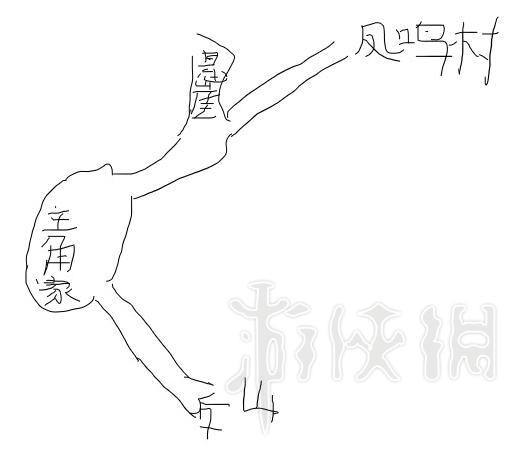 神舞幻想游戏前期地图标注一览图1