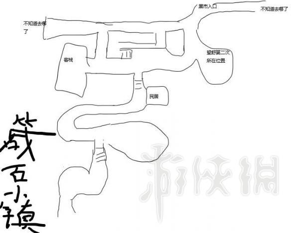 神舞幻想游戏前期地图标注一览图3