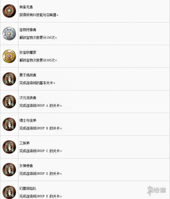 最终幻想纷争NT中文全成就达成条件说明汇总2