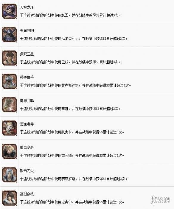 最终幻想纷争NT中文全成就达成条件说明汇总5