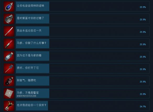《临终:重生试炼》中文成就列表一览 全成就达成条件汇总 临终重生试炼中文成就列表一览图2