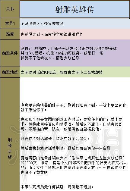 金庸群侠传5金庸卷轴全收集流程详解1
