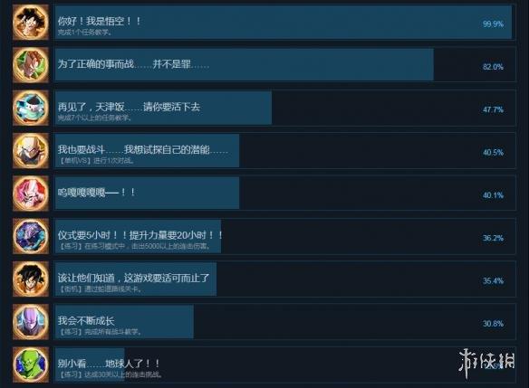 龙珠斗士Z中文全成就列表一览图1