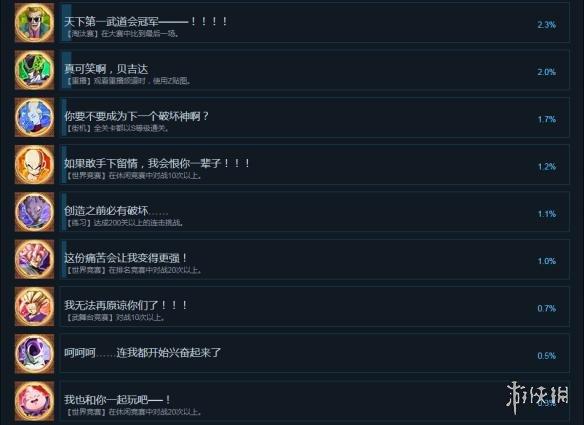 龙珠斗士Z中文全成就列表一览图3