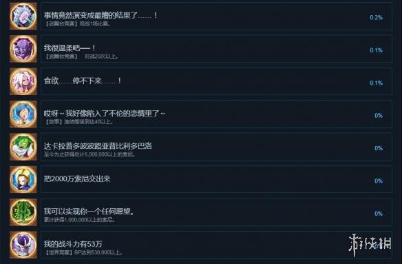 龙珠斗士Z中文全成就列表一览图4