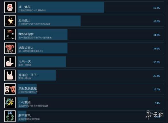 利刃先锋中文成就列表一览图1