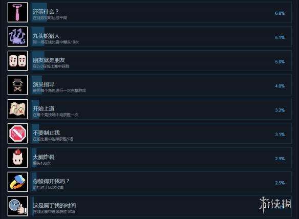 利刃先锋中文成就列表一览图2