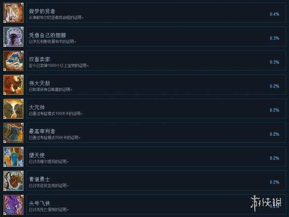 最终幻想12黄道年代全成就解锁条件表3