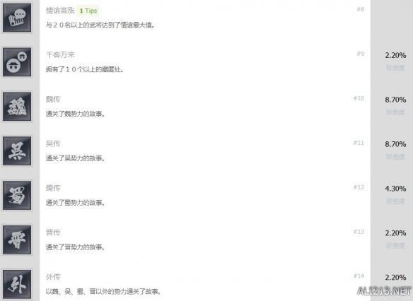 真三国无双8中文全成就达成条件汇总2