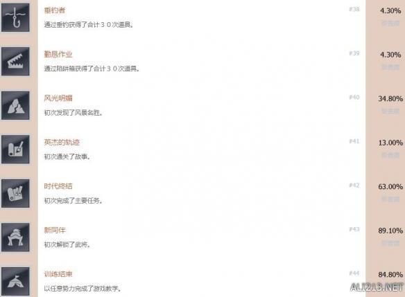 真三国无双8中文全成就达成条件汇总6