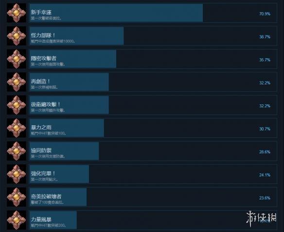 黑玫瑰女武神中文成就列表一览图1