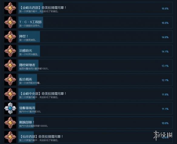 黑玫瑰女武神中文成就列表一览图2