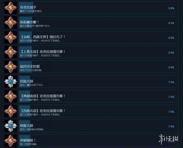 黑玫瑰女武神中文成就列表一览图3
