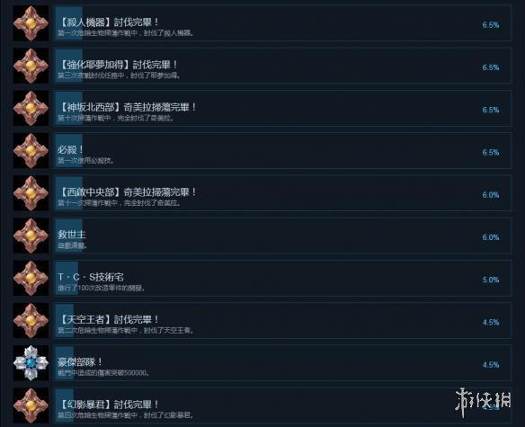 黑玫瑰女武神中文成就列表一览图4