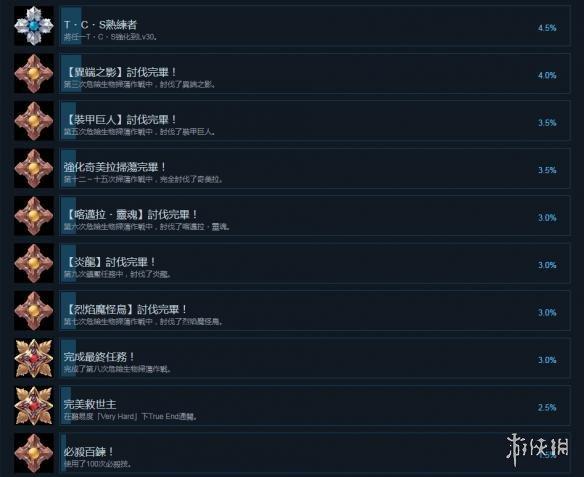 黑玫瑰女武神中文成就列表一览图5