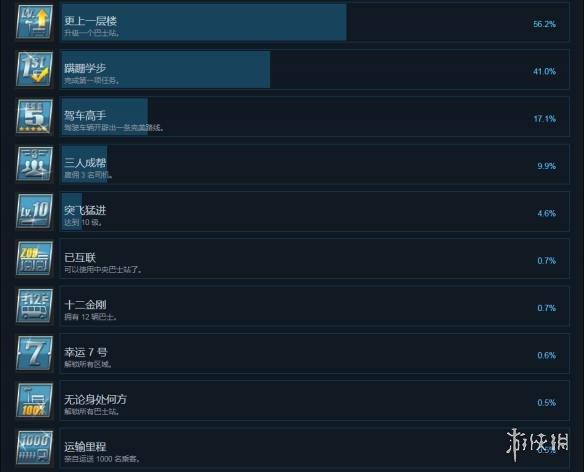 巴士模拟18中文成就一览图1