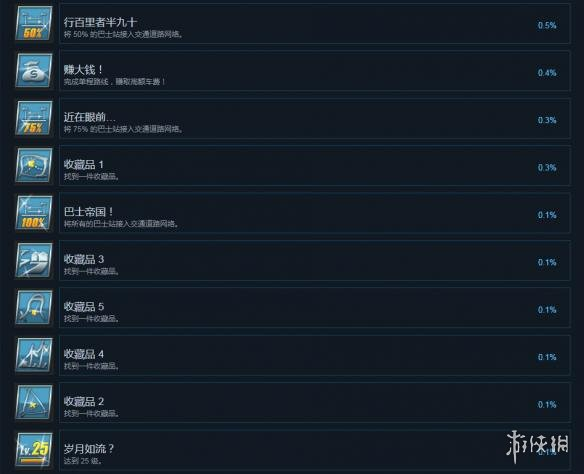 巴士模拟18中文成就一览图2