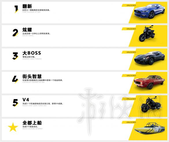 《飙酷车神2》联动奖励一览 有哪些联动奖励?