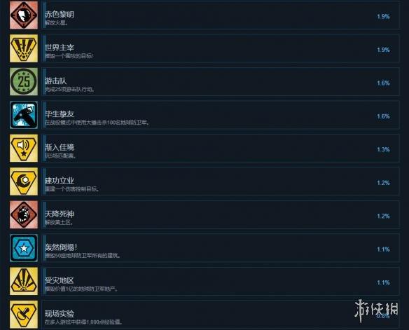 红色派系游击战重制版中文成就列表一览图2