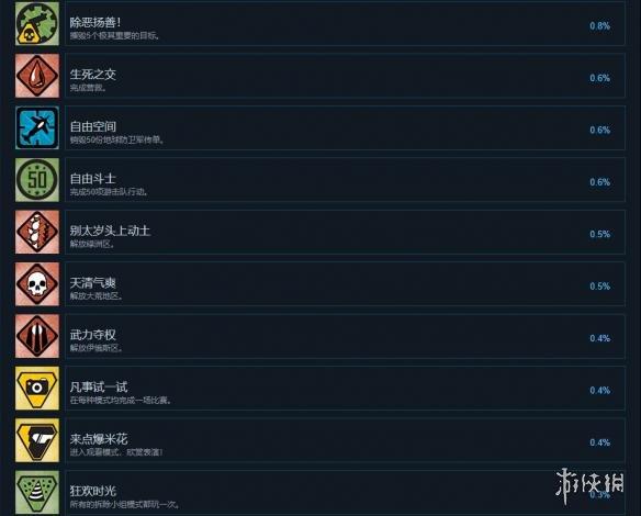 红色派系游击战重制版中文成就列表一览图3