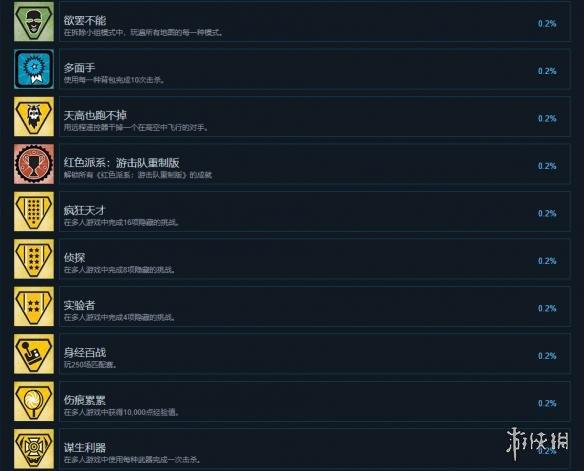 红色派系游击战重制版中文成就列表一览图5