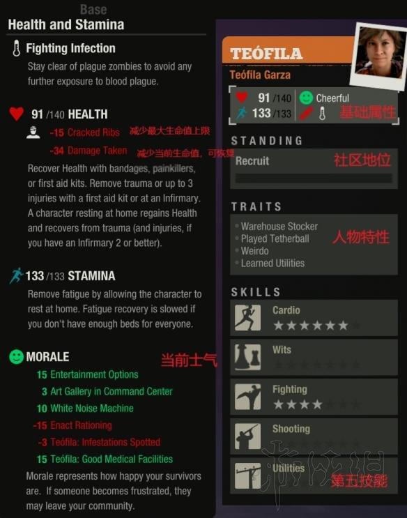 《腐烂国度2》人物全属性技能图文攻略 人物属性/特性+社区地位详解