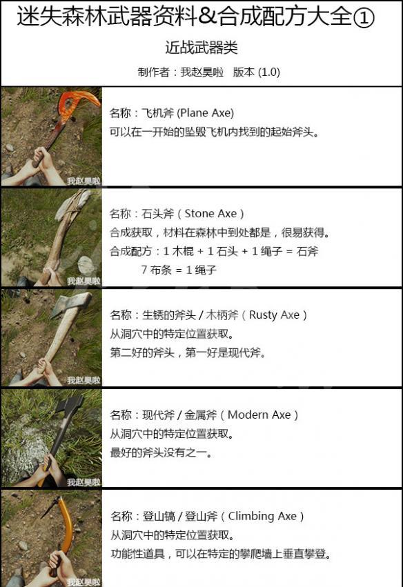 《森林》1.0全要素内容汇总 全武器+全合成列表+全材料介绍