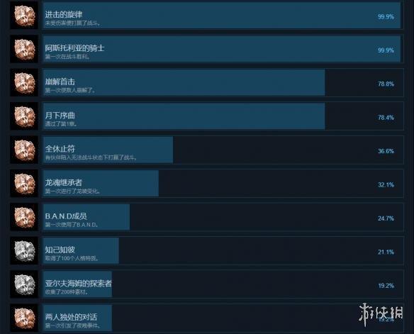 《光明之响:龙奏回音》中文成就列表一览 全成就达成条件汇总