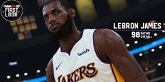 《NBA 2K19》全部球队首发球员能力值一览 什么球队最厉害?