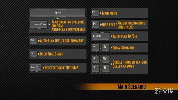 《428:被封锁的涩谷》全结局获得方法介绍 剧情全文字攻略