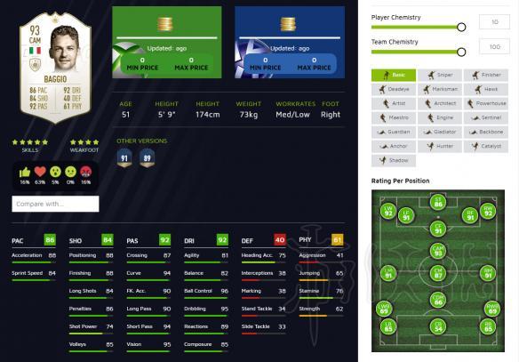 FIFA19新增传奇球员数据一览 FIFA19新增传奇球员强不强