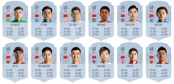 FIFA19中超联赛中国球员数据总览图3