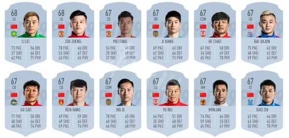FIFA19中超联赛中国球员数据总览图5