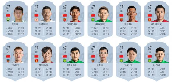 FIFA19中超联赛中国球员数据总览图4