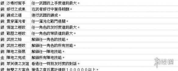 无双大蛇3神速版中文全成就解锁条件汇总 奖杯怎么达成