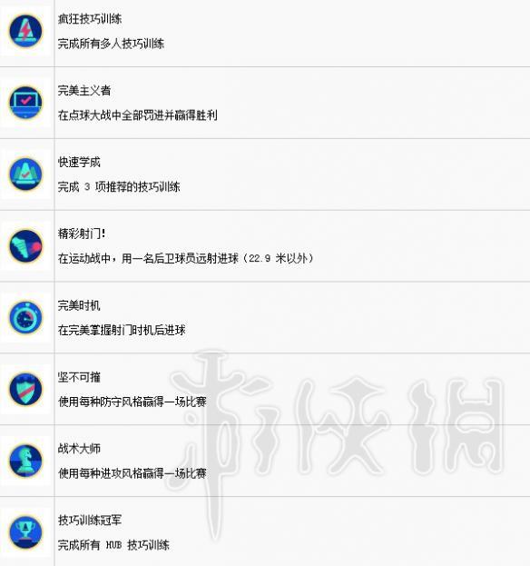 FIFA19奖杯如何解锁 FIFA19全中文奖杯一览图2