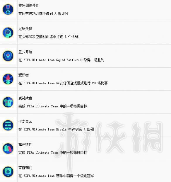 FIFA19奖杯如何解锁 FIFA19全中文奖杯一览图3