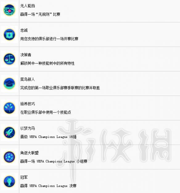 FIFA19奖杯如何解锁 FIFA19全中文奖杯一览图5