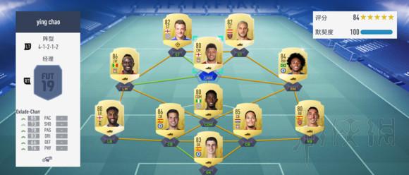 FIFA19各联赛怎么开荒 FIFA19各联赛开荒阵容分析图3