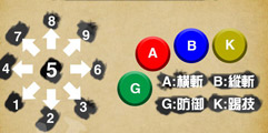 《灵魂能力6》游戏术语简单分享 简单术语说明图览